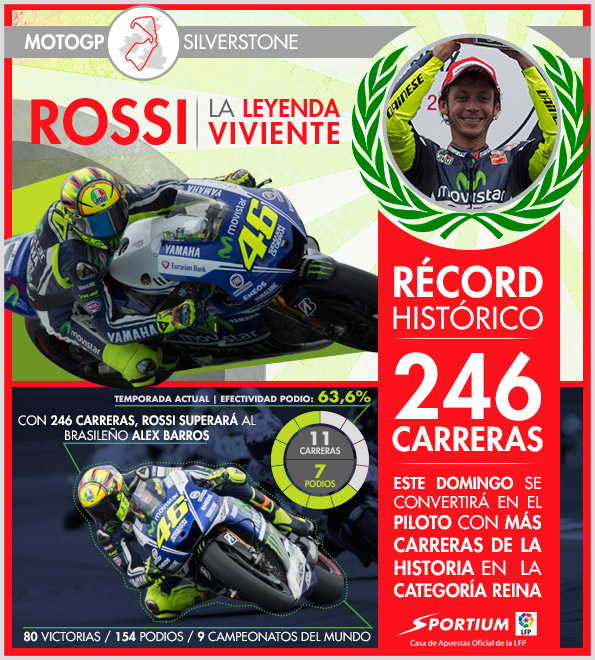 Rossi hará historia en Silverstone