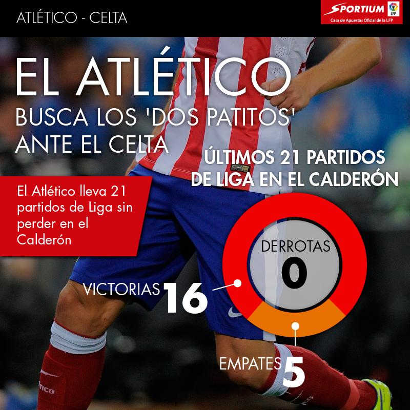 Atlético: 21 partidos sin perder en el Calderón en Liga