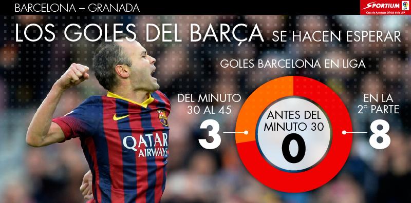 Al Barça le cuesta abrir el marcador