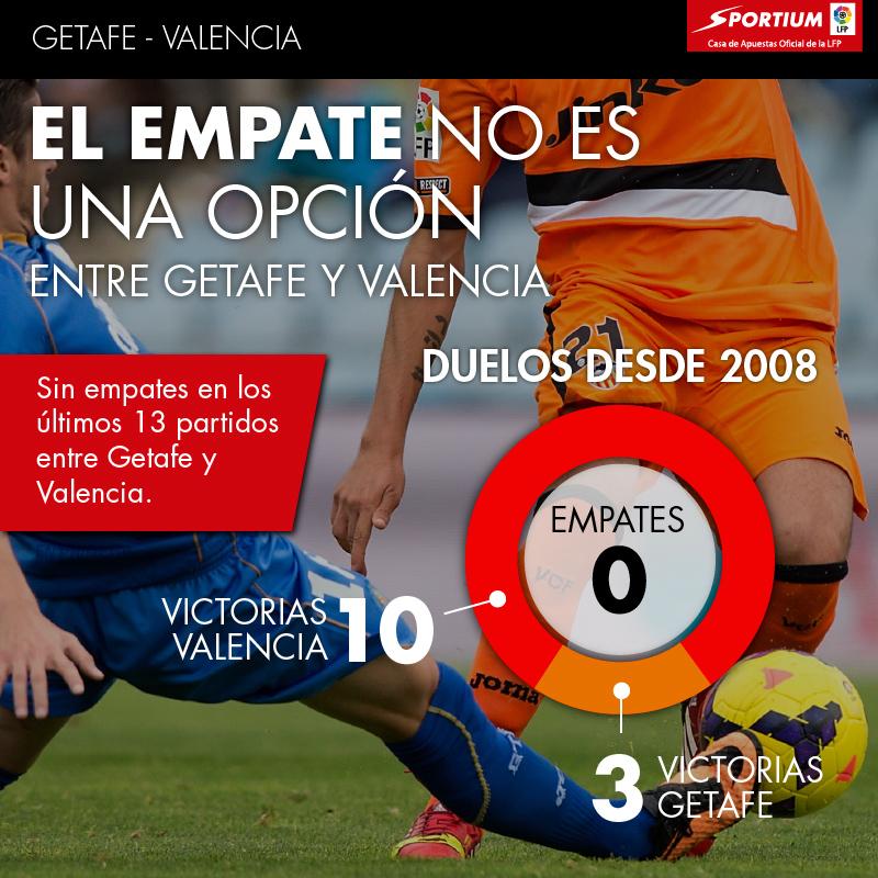Getafe y Valencia no firman tablas