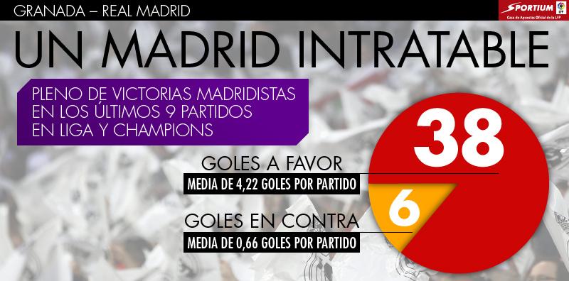 El Real Madrid está en un momento dulce