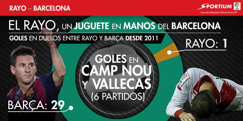 El Barça disfruta en Vallecas