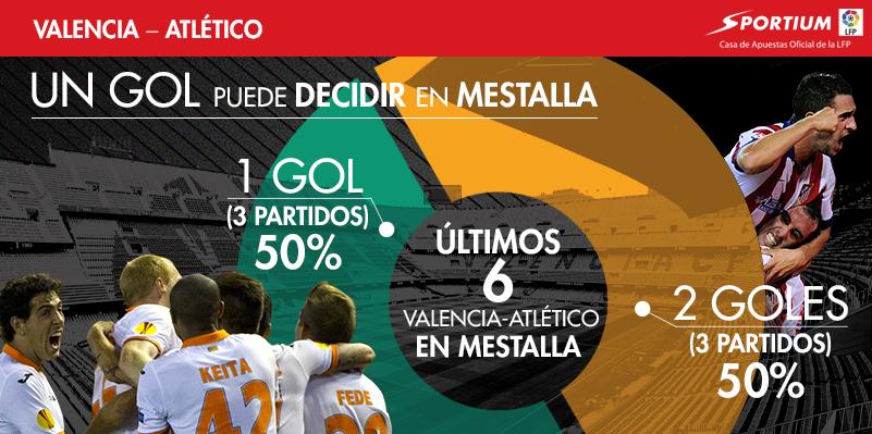 Un gol puede decidir en Mestalla