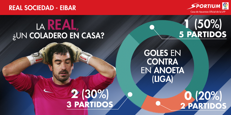 20150120_liga_j20_realsociedad-eibar