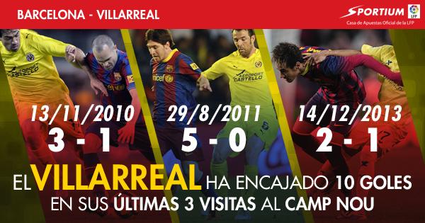 La defensa del Villarreal havce aguas en el Camp Nou