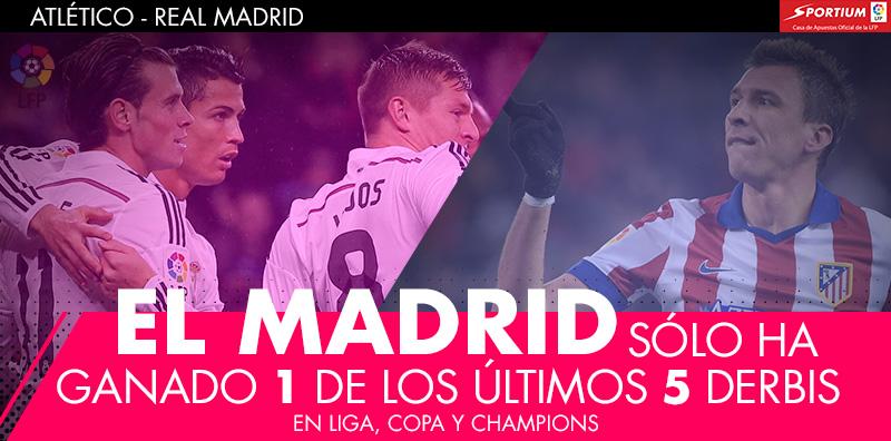 El Atlético le tiene tomada la medida al Madrid