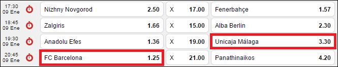 Euroliga_Cuotas_JOR12 (2)