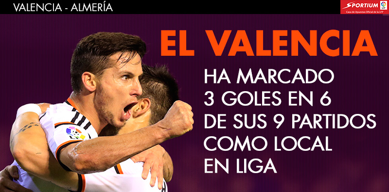 El Valencia se abona a los 3 goles en casa
