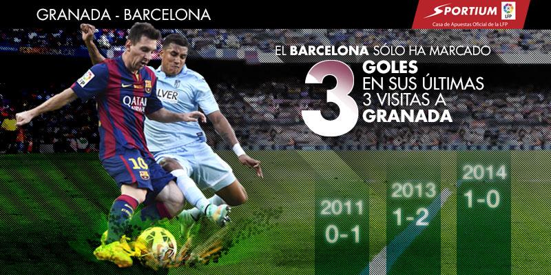 El Barcelona no encuentra el gol en Granada