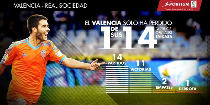 El Valencia es fuerte en casa