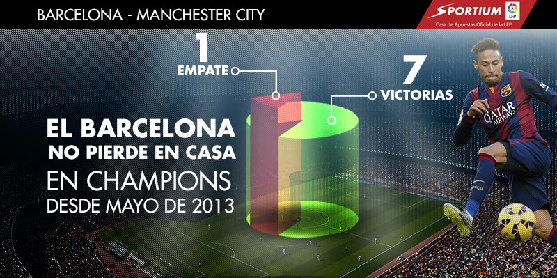El Camp Nou vuelve a ser un fortín