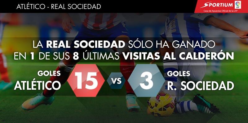 El Atlético siempre sale a por todas en el Calderón