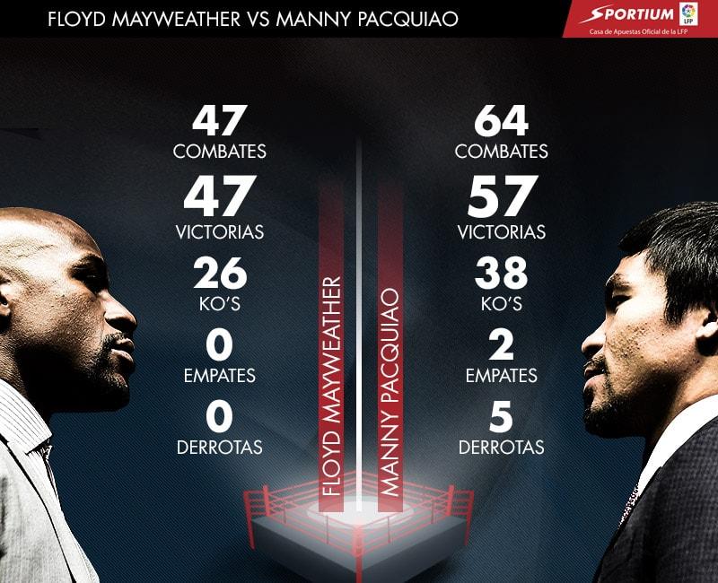 Pacquiao vs Mayweather, o la velocidad contra la pegada. ¿Cuál de los dos quedará en pie?