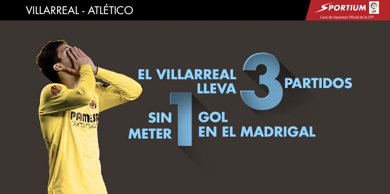 El Atlético quiere aprovecharse de la nefasta racha del Villarreal