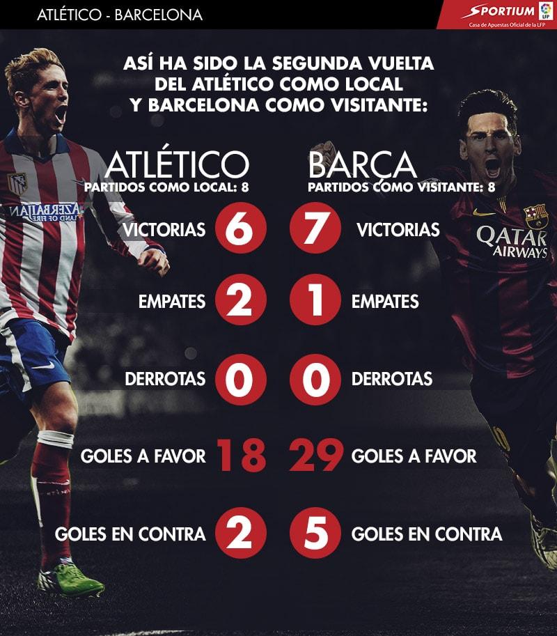 Centramos nuestra mirada en el partidazo que puede decidir la Liga en el Calderón