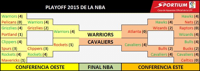 Cuadro Playoffs NBA