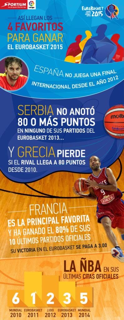 La ÑBA no es favorita para este Eurobasket, pero tiene mucho que decir en el torneo.
