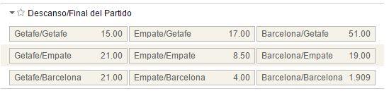 Mercados al descanso/final del partido en el Getafe - Barcelona.