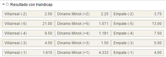 Mercados de hándicap en el Villarreal - Dinamo de Minsk