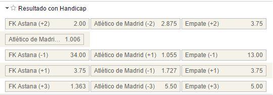 Mercados de hándicap en el Astana - Atlético de Madrid.