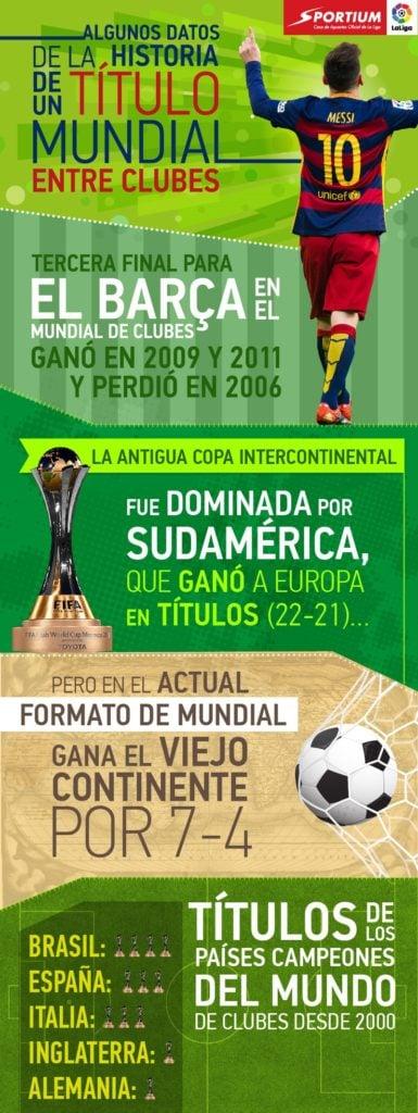 Todo lo que debes saber de la historia de este Mundial de Clubes.