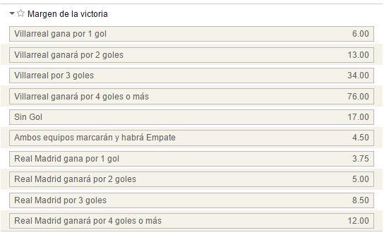 Mercados de margen de la victoria en el Villarreal - Real Madrid.