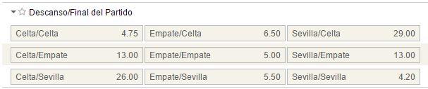 Mercados al descanso y al final del partido en el Celta - Sevilla.