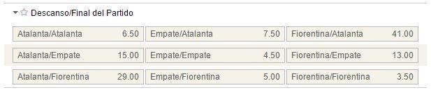 Mercados al descanso y final del partido en el Atalanta - Fiorentina