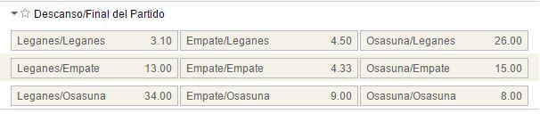 Mercados al descanso y final del partido en el Leganés - Osasuna.