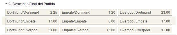 Mercados al descanso y al final del partido en el Dortmund - Liverpool.