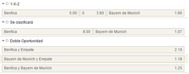 Mercados de 1x2, clasificación para semifinales y doble oportunidad en el Benfica - Bayern.