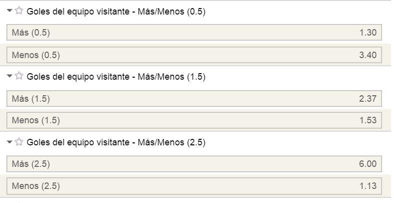 Mercados de goles del Sevilla ante el Shakhtar.
