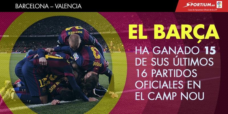 No hay mas margen de error para un Barça contundente como local
