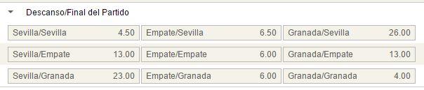 Mercados al descanso y al final del partido en el Sevilla - Granada.
