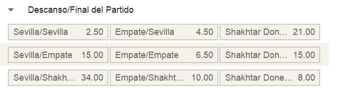 Mercados al descanso y final del partido en el Sevilla - Shakhtar.