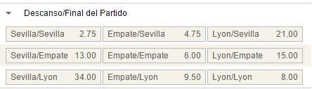 Mercados al descanso y final del partido para el Sevilla - Olympique de Lyon.