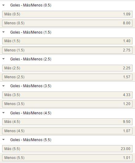 Mercados de goles en el Deportivo - Athletic.