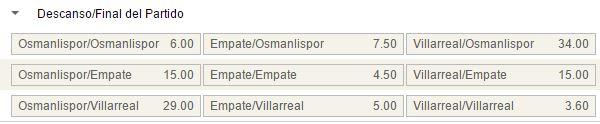 Mercados al descanso y al final del partido en el Osmanlispor - Villarreal.