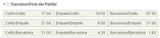 Mercados de goles al descanso y al final del partido en el Celtic - Barcelona.