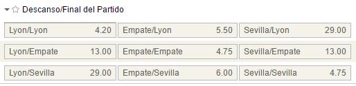 Mercados al descanso y al final del partido en el Olympique de Lyon - Sevilla.