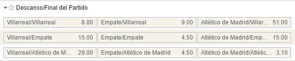 Mercados al descanso y al final del partido para el Villarreal - Atlético de Madrid.