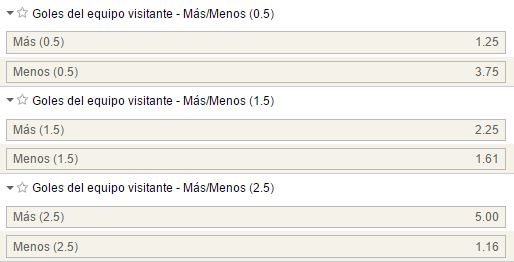 Mercados de goles para el Atlético de Madrid en su visita al Athletic.
