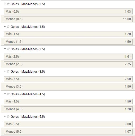 Mercados de goles en el Bayern - Arsenal.