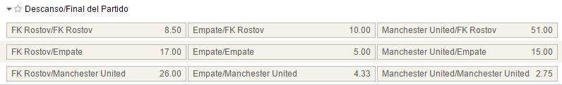 Mercados al descanso y al final del partido en el Rostov - Manchester United.