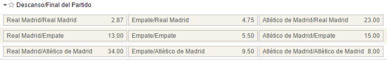 Mercados al descanso y al final del partido en el Real Madrid - Atlético.