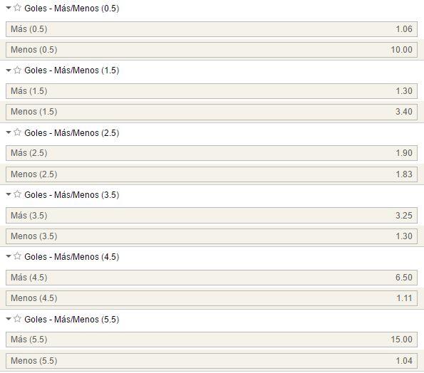 Mercados de goles en el Ajax - Schalke 04.