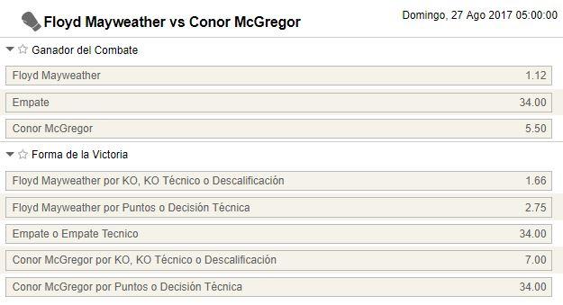 Mercados de apuesta al Mayweather vs McGregor