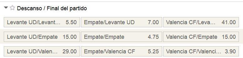 Mercados de resultado al descanso y al final del partido en el Levante - Valencia.