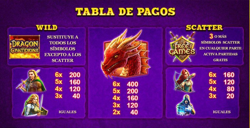 combinaciones premio Dragon CHampions