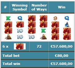 premio slot Dragon Champions